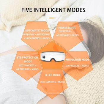 ComfyDream Eye Massager (4D Multifunction)